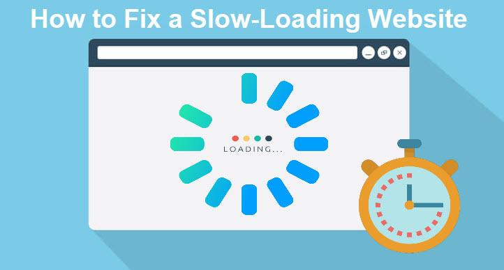 website-speed-blog