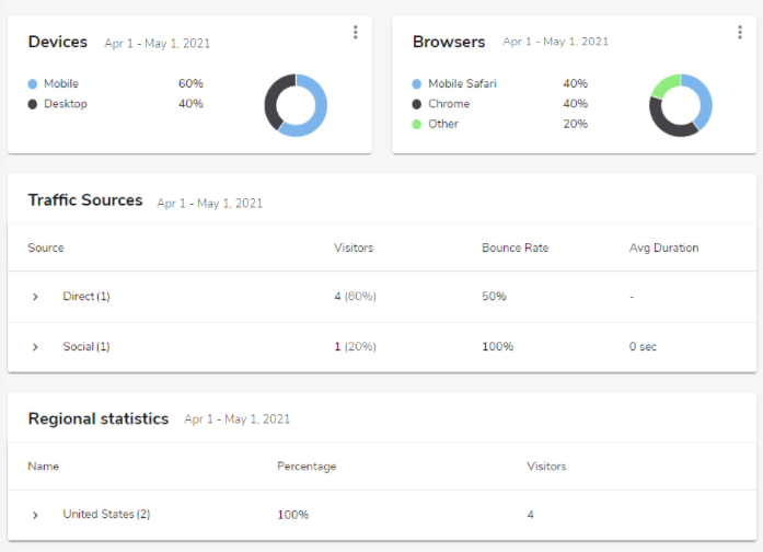 bluehost-builder-site-statistic-tool-page-stats2